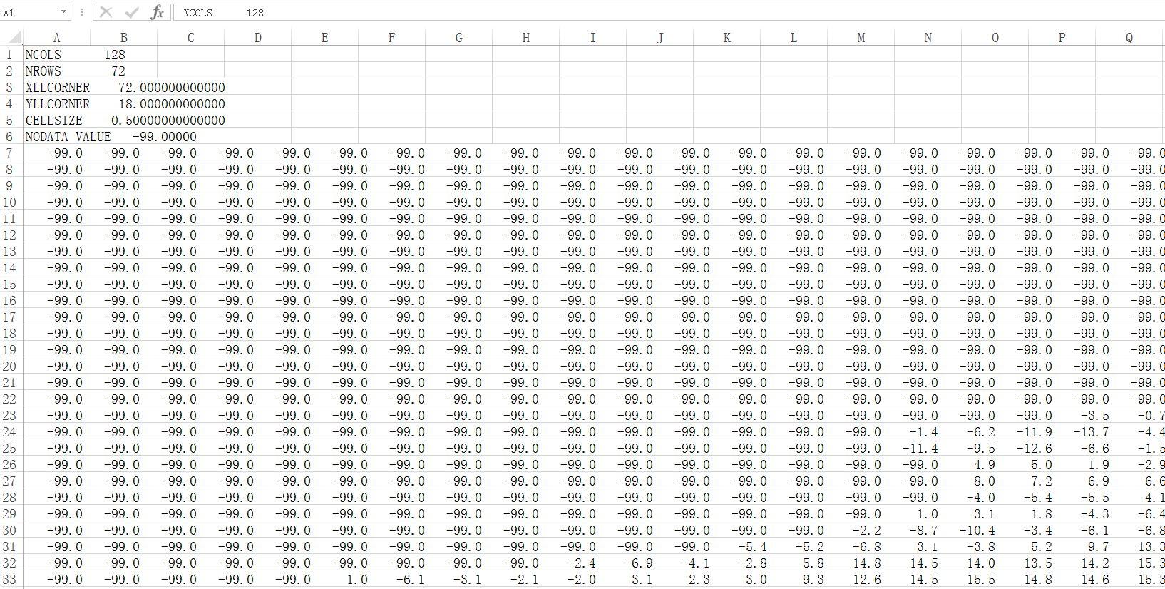 Convert txt File to netCDF, thanks - CDO - Project